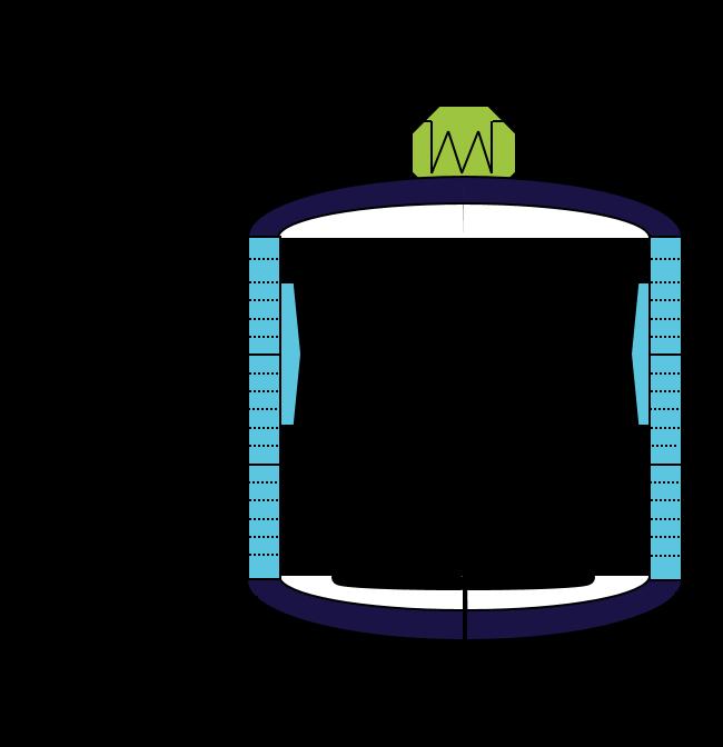 S-PVCReactor